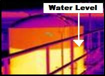 water tank level