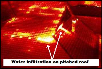 roof leak water infiltration